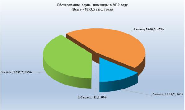 диаграмма 0c45a