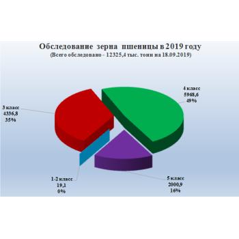диаграмма b531a